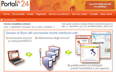 Nuovo Gestionale Affiliato: Portali24.it!